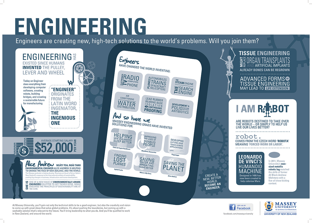 Engineering infographic