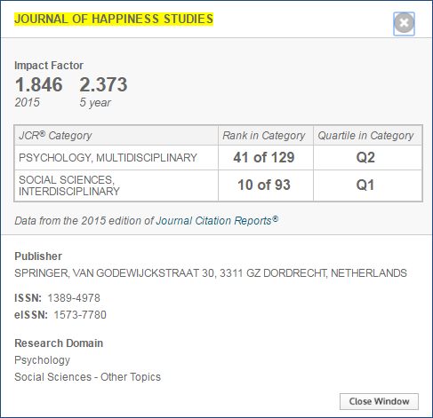 Using Web of Science to Find a Journal's Impact and Rank