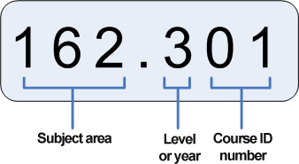 Image showing parts of a paper number